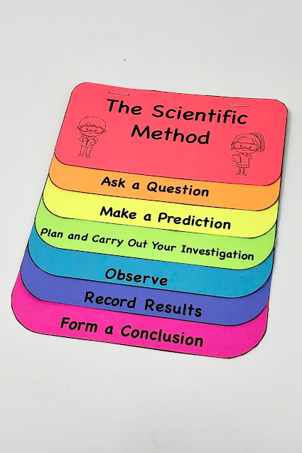 Scientific Method Flipbook