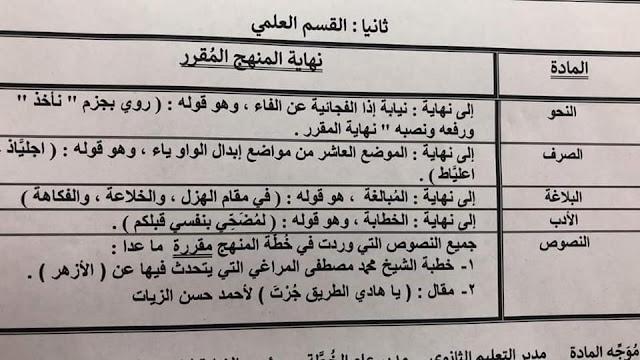 """المحذوف والمقرر على طلاب الثانوية الأزهرية 2020 """"مستند"""" 91116563_1566494656860116_4168141515954061312_n"""