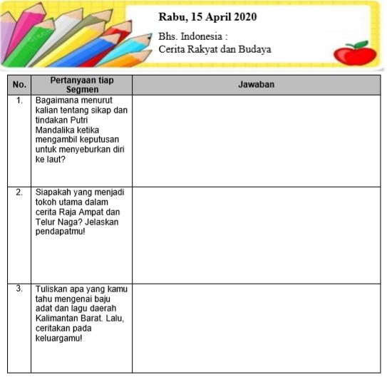 Soal Bahasa Indonesia Kelas 4, 5, dan 6 SD-MI Tentang Cerita Rakyat dan Budaya-Lagu Daerah