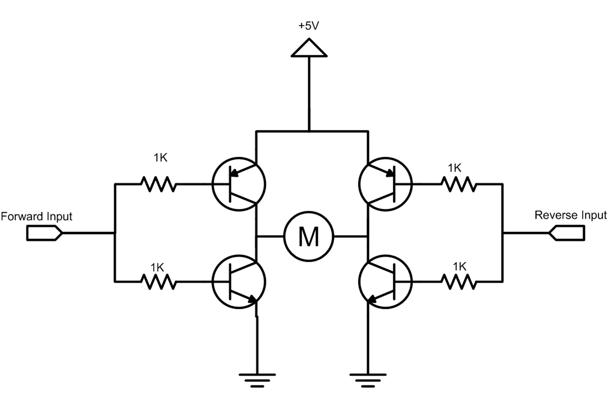in general an h bridge is a rather simple circuit containing four switching element with the load at the center in an h like configuration  [ 1198 x 799 Pixel ]