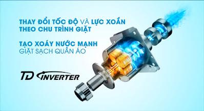 Công nghệ TD Inverter