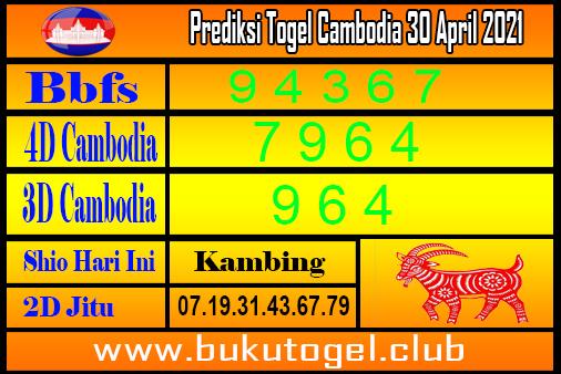 Perkiraan Toggle Kamboja pada 30 April 2021