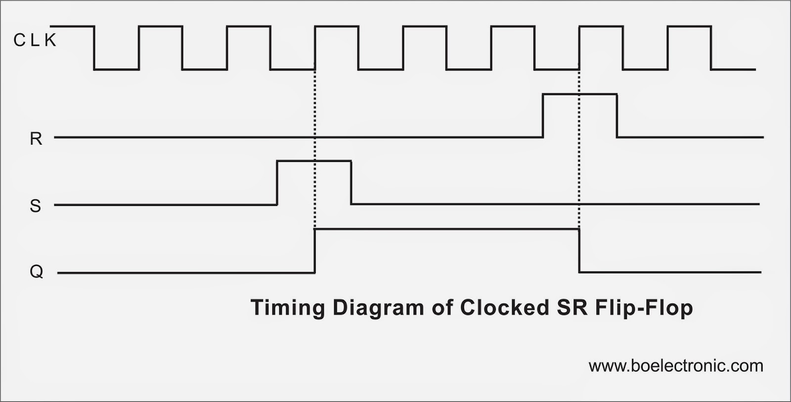 Master Slave D Flip Flop Schematic Electrical Wiring Diagram Circuit Images Gallery