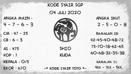 Kode Syair SGP Sabtu