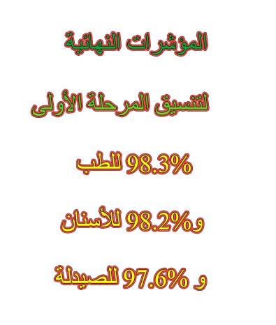 المؤشرات النهائية لتنسيق المرحلة الأولى: 98.3% للطب و98.2% للأسنان و 97.6% للصيدلة