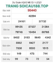 PHƯƠNG PHÁP CHƠI LÔ ĐỀ MIỀN BẮC - DÀN ĐỀ 6X CHUẨN - SOICAU188.TOP