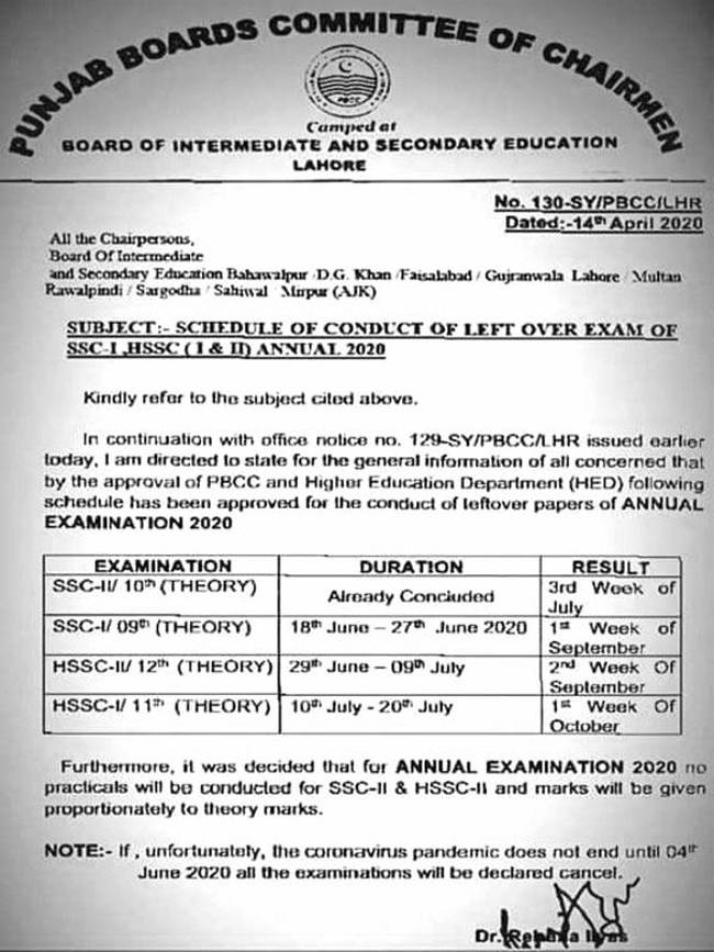 Matric and Intermediate Examination 2020 Schedule All Punjab Boards