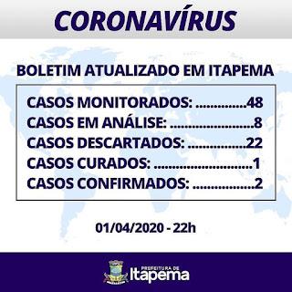Paciente do coronavírus curada em Itapema