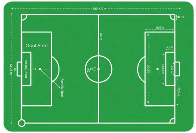 Sepak Bola Ukuran Lapangan Dan Posisi Pemain