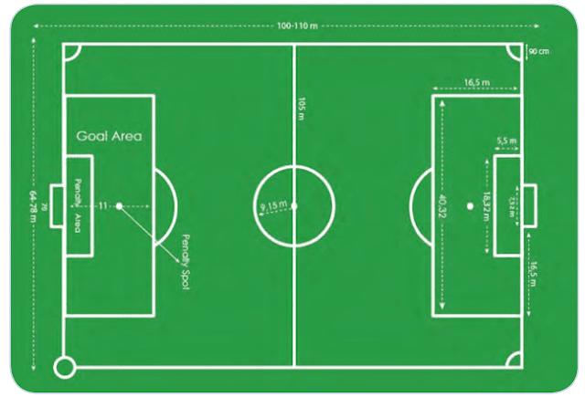 Gambar lapangan Sepak Bola beserta ukuran yang biasa digunakan