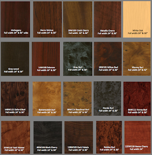 Decorative Laminates For Thermoforming For Fabrication