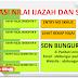 Aplikasi Nilai Ijazah SD Dan SKHUS Terbaru