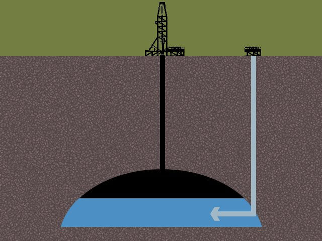 زياده انتاجيه ابار البترول  Oil Wells' Production Optimization and enhanced oil recovery