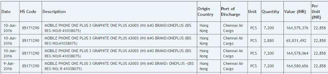 Oneplus 3 India Availability