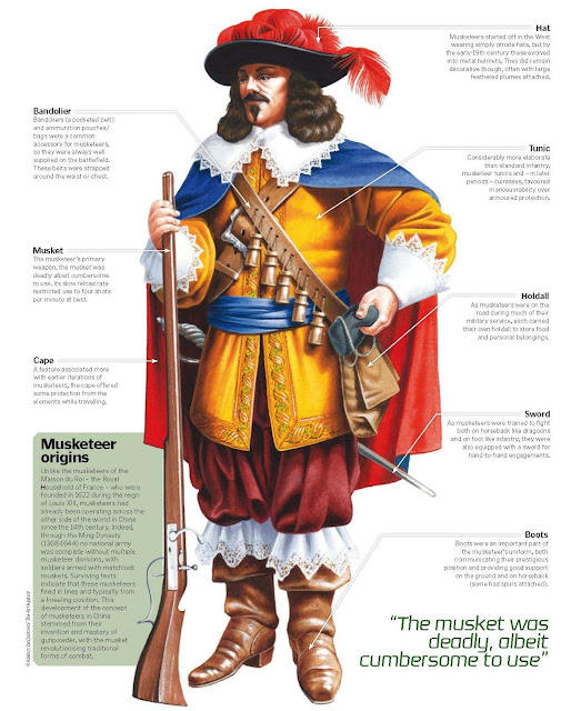Uniform Of A Musketeer