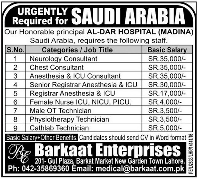 Overseas Jobs for Doctors in Hospital Madina