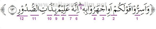 Hukum Tajwid Surat Al-Mulk Ayat 13