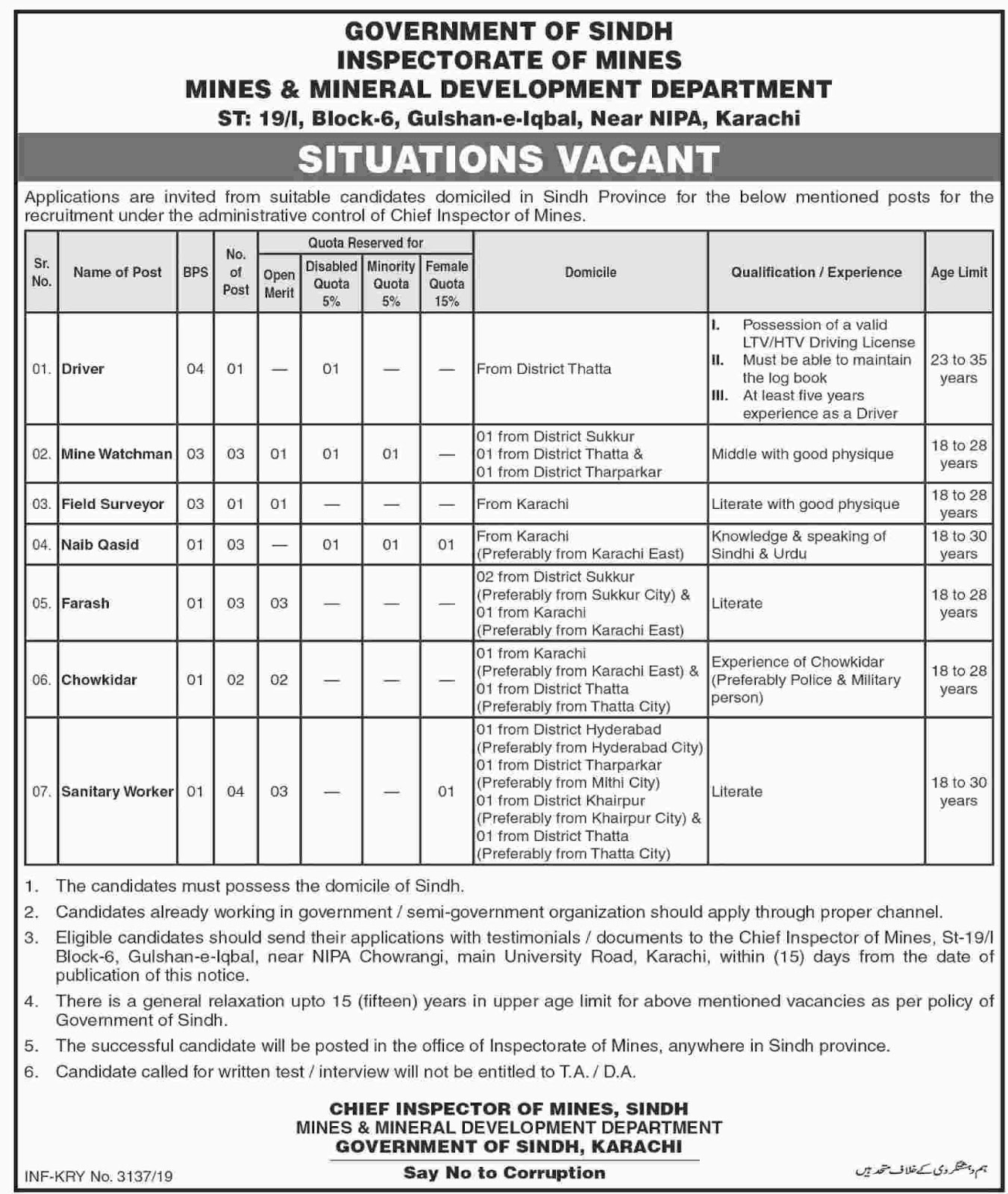 Advertisement for Mines and Minerals Department Sindh Jobs