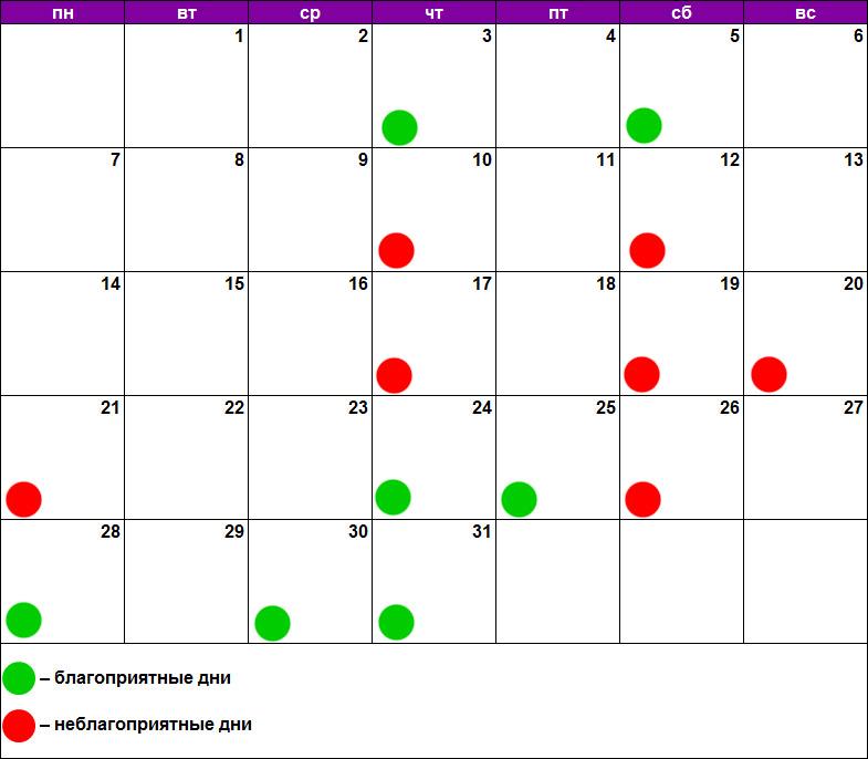 Лунный календарь маникюра и педикюра октябрь 2019