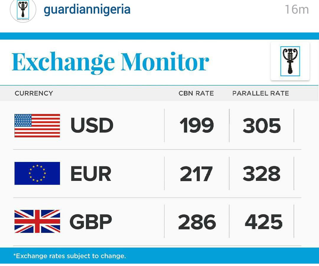 Pounds To Naira Black Market >> Stella Dimoko Korkus Com Exchange Rates Today