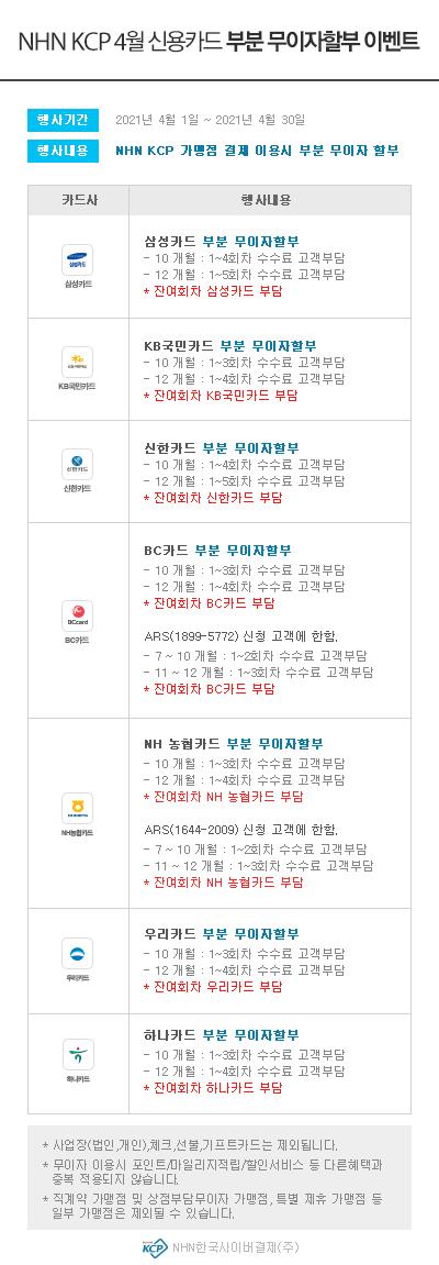 NHN KCP 4월 신용카드 부분 무이자할부 이벤트