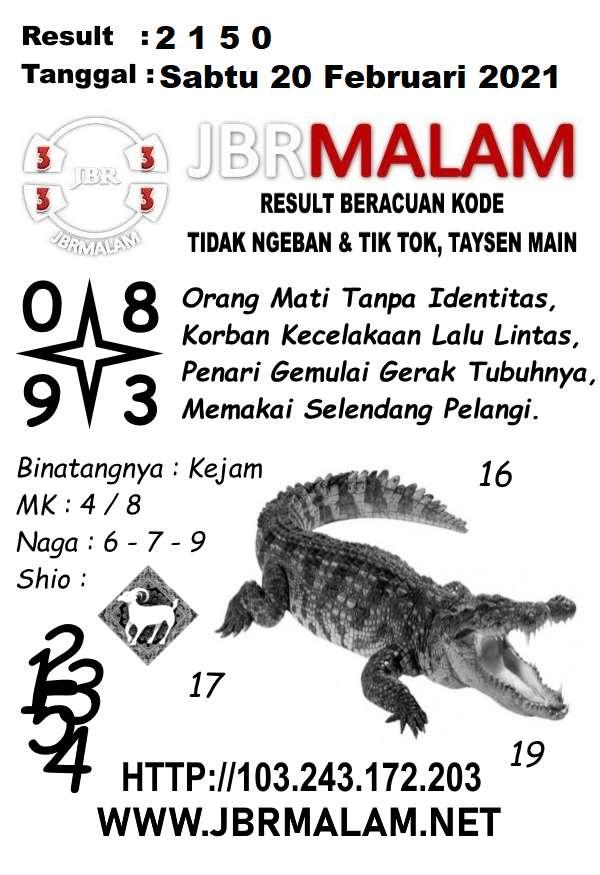 JBR Malam HK Sabtu 20 Februari 2021
