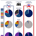 How representative are the representatives? The demographics of the U.S. Congress, broken down by party