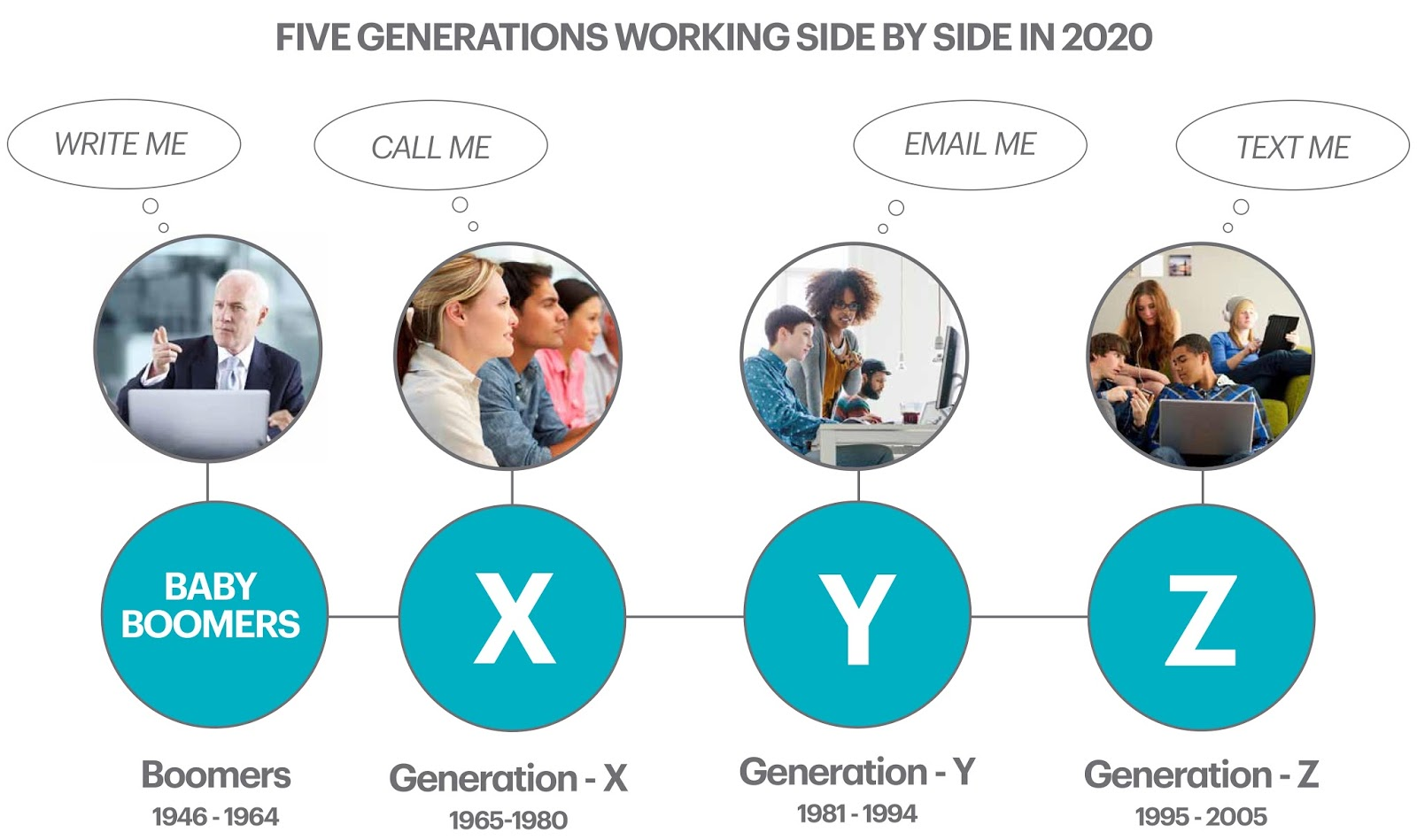 Hi: Designing an Office for All Generations