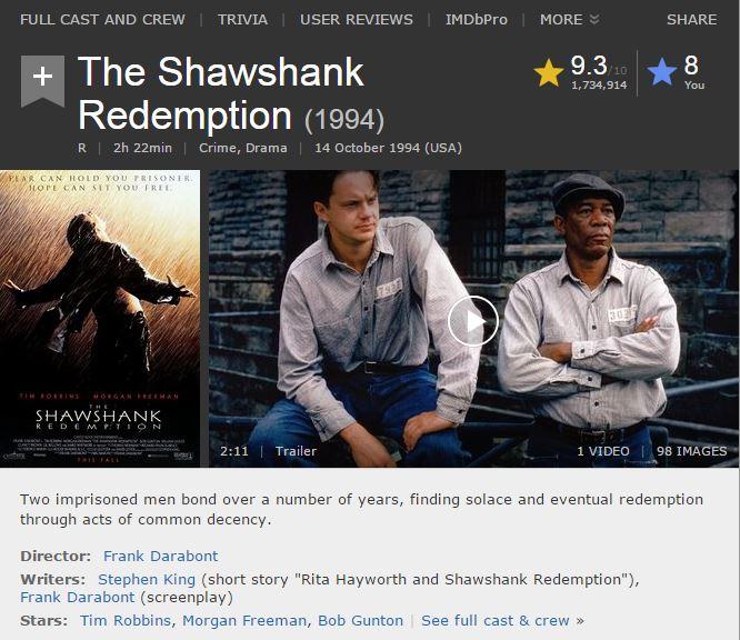 50 Film Terbaik Sepanjang Masa versi IMDb - Zakipedia