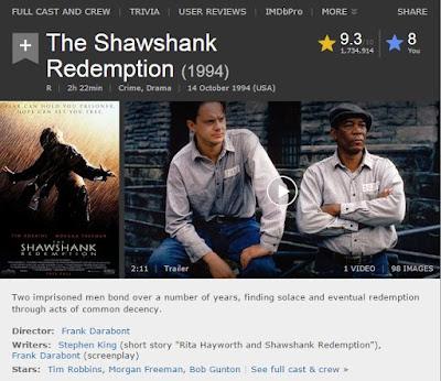 50 Film Terbaik Sepanjang Masa versi IMDb