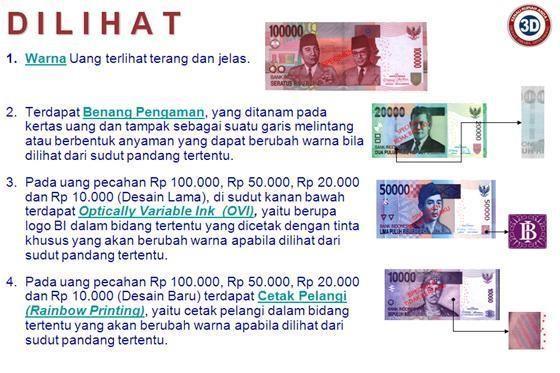 Gambar  Mencermati uang melalui dilihat