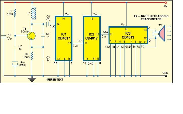 electronics and communication technology: ULTRASONIC