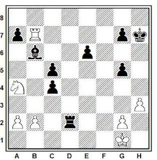 Posición de la partida de ajedrez Ortueta - Sanz después de 31. Ca4
