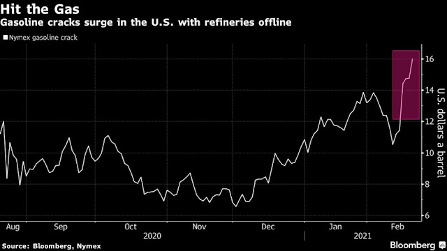 Oil Giving Up Big-Freeze Gains With Wells Slowly Restarting - Bloomberg