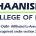 Dhaanish Ahmed College of Engineering wanted Principal, Professor, Associate, Assistant Professor, PD, Lab/ Office assistants