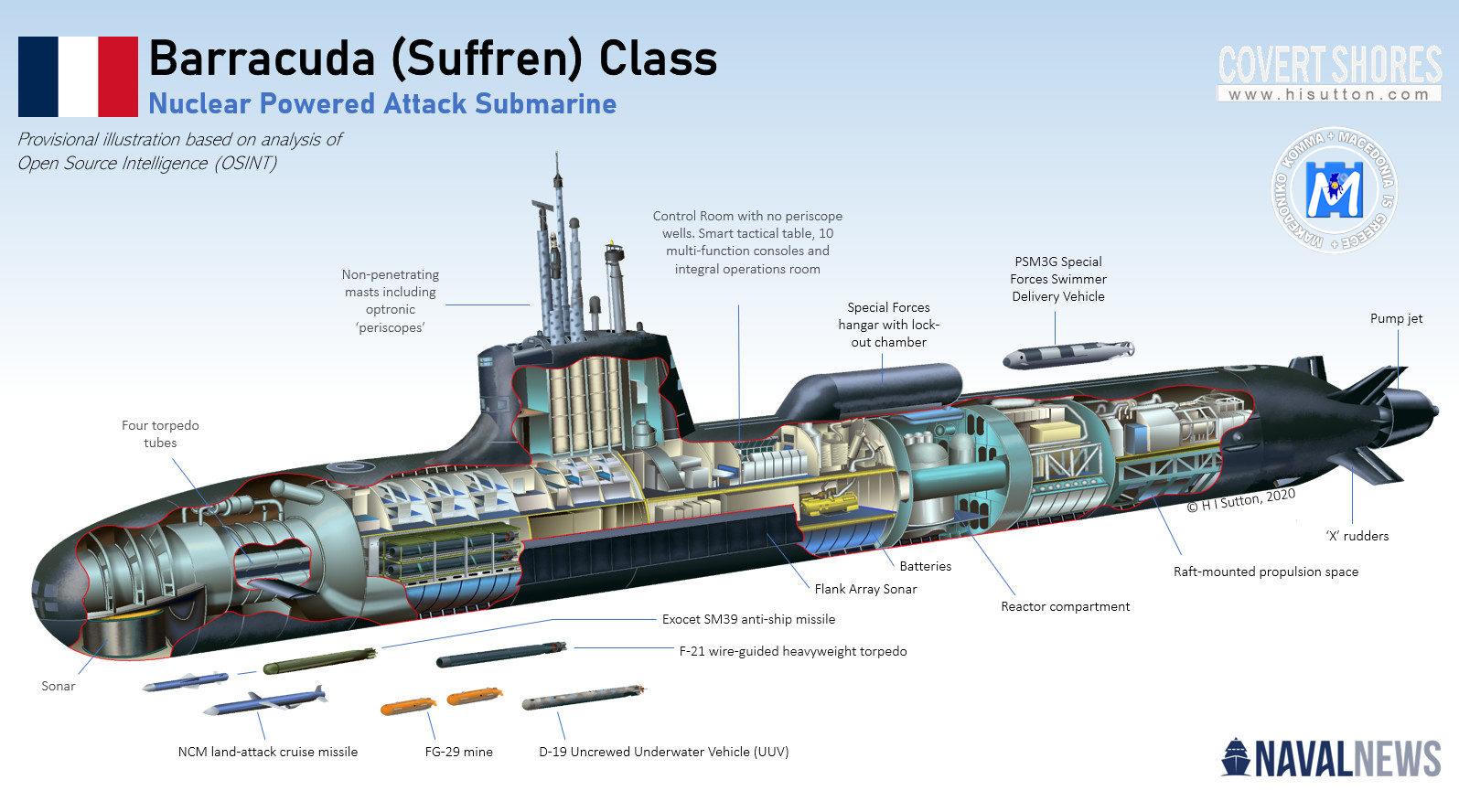 Η ΕΛΛΑΔΑ ΖΗΤΑ ΔΥΟ ΓΑΛΛΙΚΑ ΥΠΟΒΡΥΧΙΑ BARRACUDA ΑΠΟ ΤΑ 12 ΤΗΣ ΑΥΣΤΡΑΛΙΑΣ! Άτρωτο το Ναυτικό που τα διαθέτει
