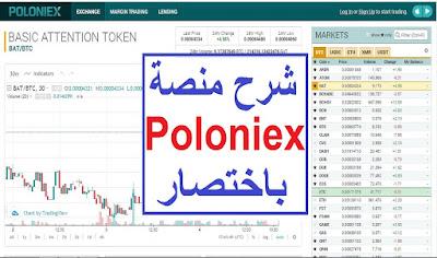 منصة poloniex,شرح منصة poloniex,تسجيل على منصة poloniex,شرح طريقة التسجيل على منصة poloniex,منصة,تفعيل منصة poloniex,كيف تتعامل مع منصة poloniex,منصة بولونيكس poloniex,موقع poloniex,منصة poloniex لتداول البيتكوين,مشكلة تجميد الحساب منصة poloniex,تحديث منصة بولونيكس poloniex الجديد