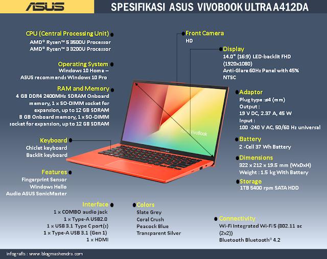 Spesifikasi ASUS VivoBook Ultra A412DA - Blog Mas Hendra