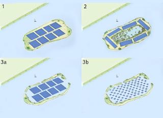 Cover illustratie. Figuur 3.1 Vier varianten van plaatsing van zonnepanelen die in het kader van deze studie zijn overwogen