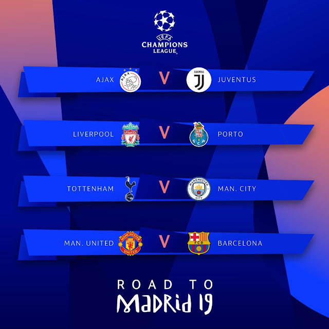 Results of the Champions League Quarter Final