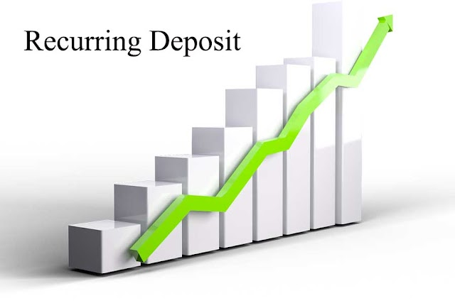 What is Recurring Deposit (An alternative to SIP) ?
