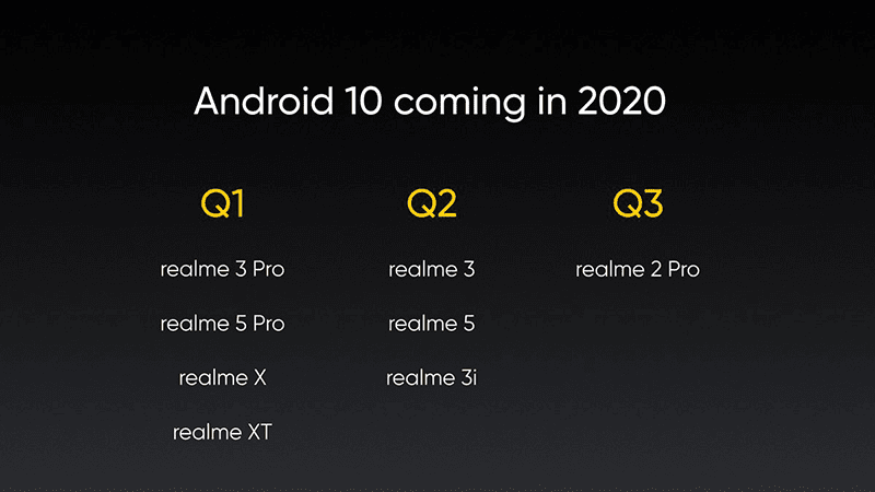 Android 10 coming in 2020