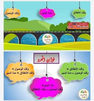 ملخص شامل لدرس المدد مع تمارين ووضعيات متبوعة بالحلول لتلاميذ الرابعة والخامسة