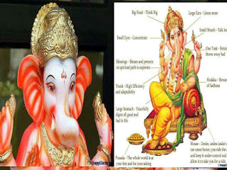 Ganesh Pooja: Riddhi is obtained borshiping Lord Ganesha - blessings of ac Ccomplibhshment