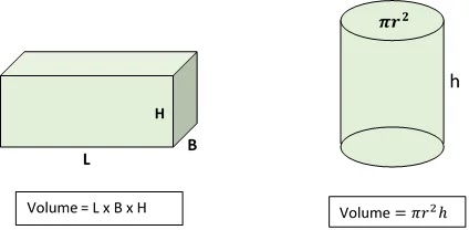 Calculate Quantities of Materials for Concrete in Construction : Civil Engineering