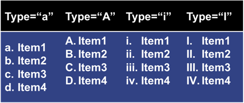types-of-Order-list
