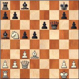 Partida de ajedrez Ortueta - Sanz, junio de 1933, posición después de 20...Dxf6