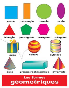 Figury geometryczne - słownictwo 4 - Francuski przy kawie