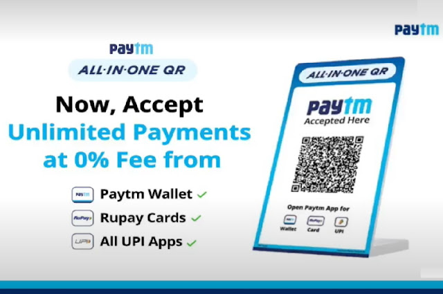 Paytm All In One QR Code