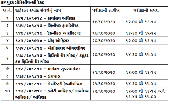 computer proficiency test gsssb exam date